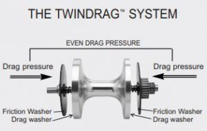 Accurate Valiant Twin Drag System